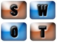 SWOT_btn